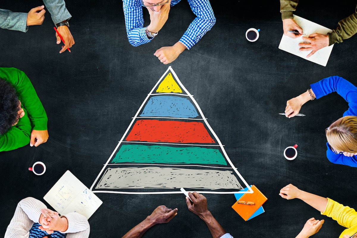 Apprendre de la pyramide de Dilts